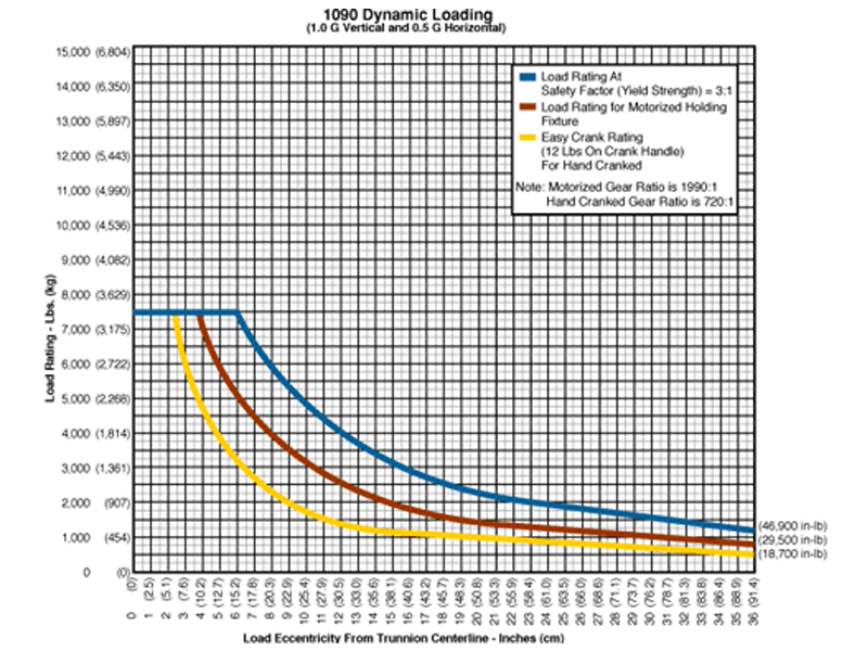 1090_graph