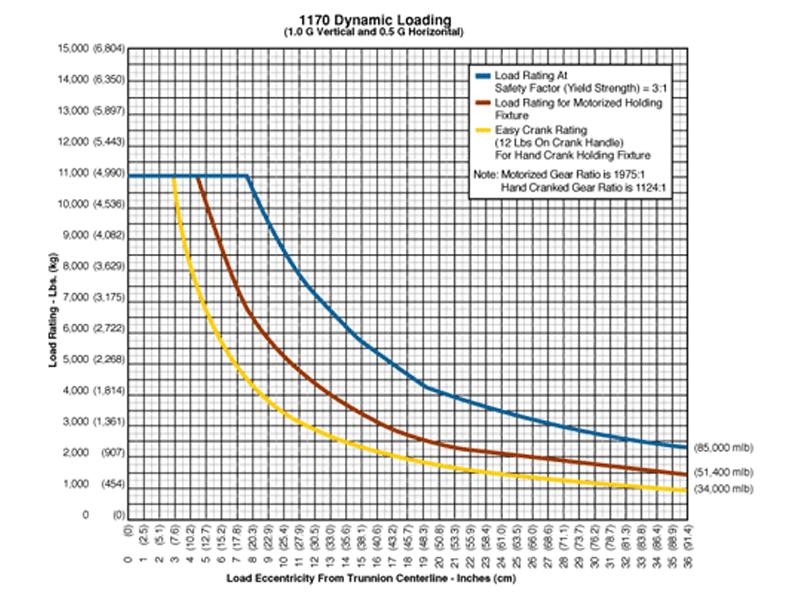 1170_graph