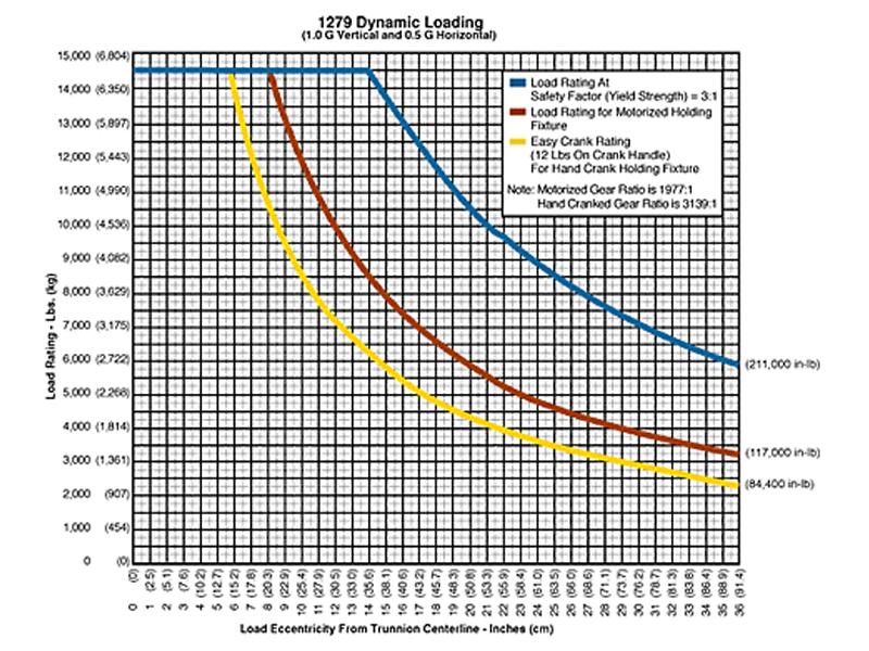 1279_graph