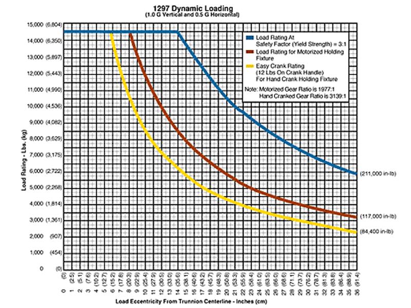 1297_graph