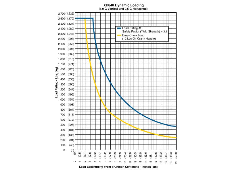 848_graph