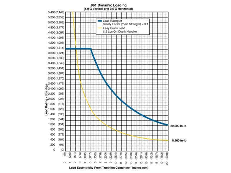 961_graph