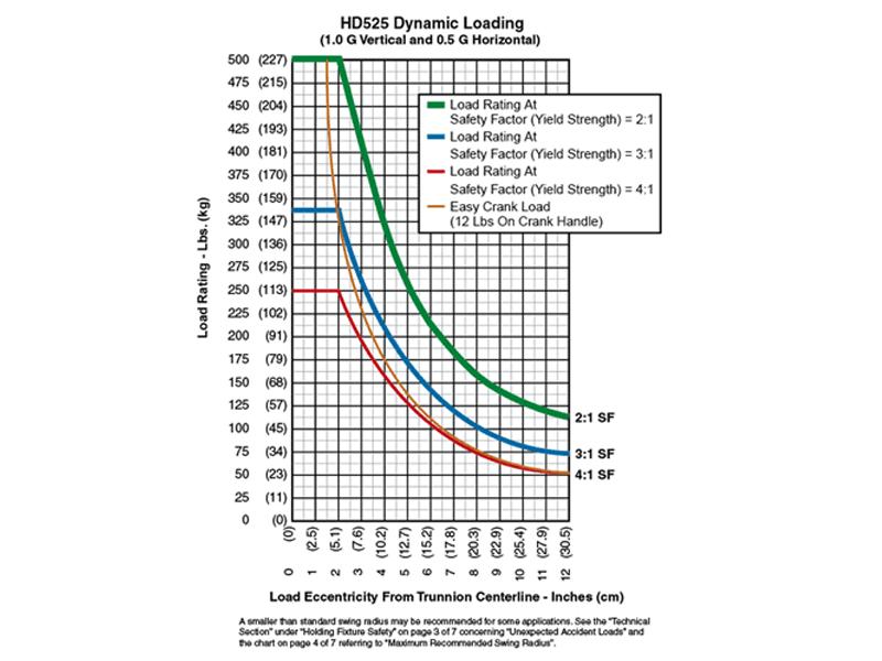hd525_graph