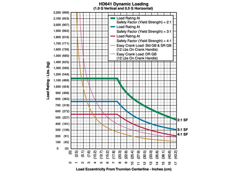 hd641_graph