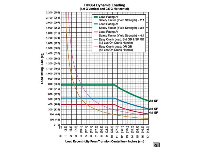 hd664_graph
