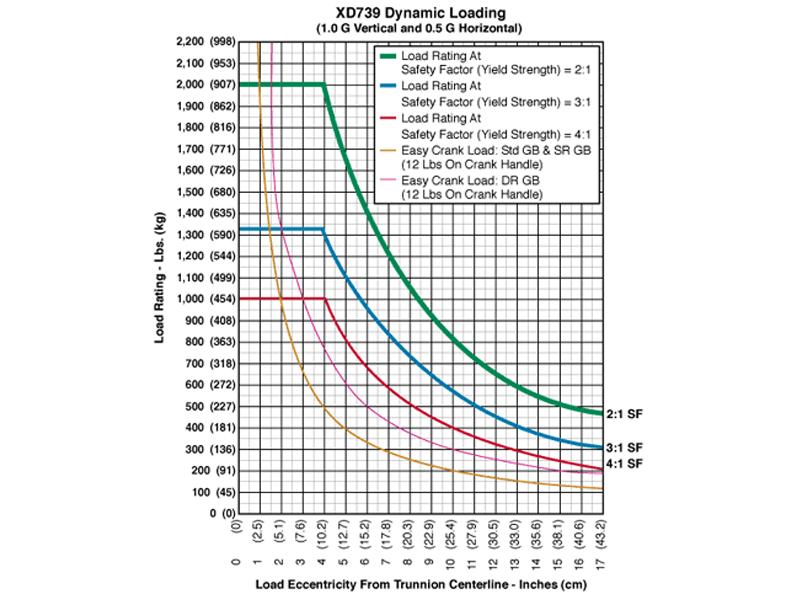 xd739_graph