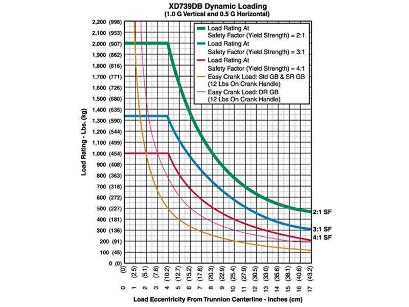 xd739db_graph
