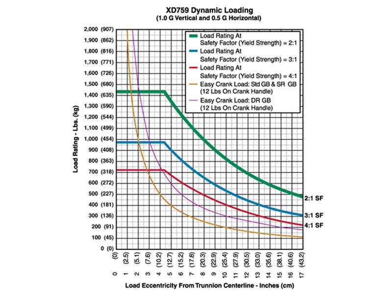 xd759_graph