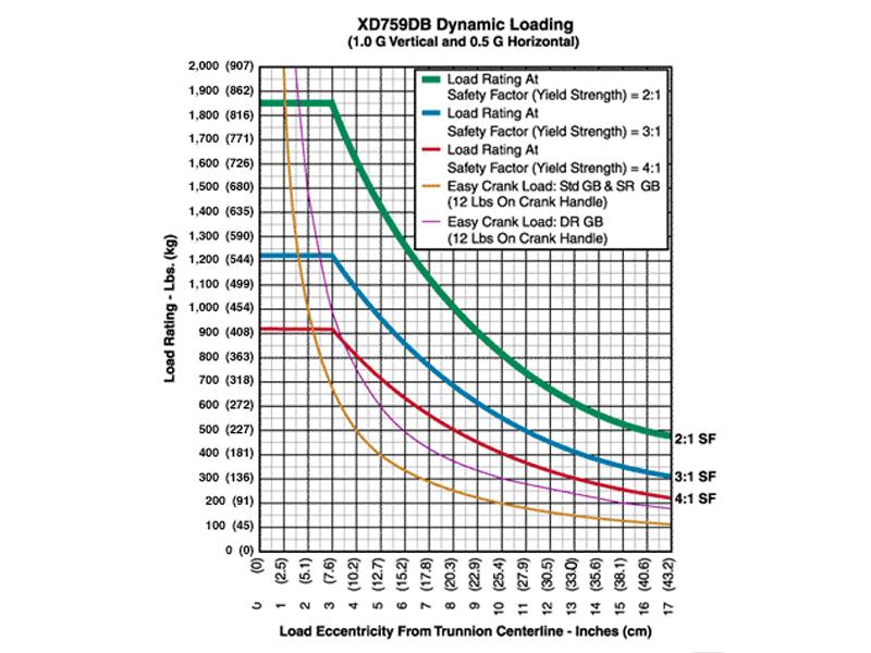 xd759db_graph